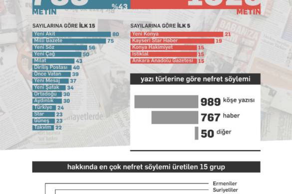 Turkish-Media-1