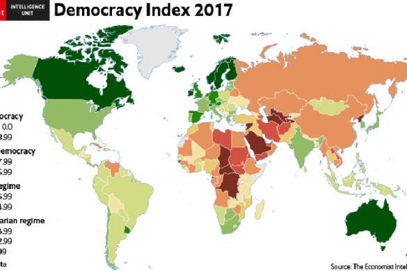 democracy index