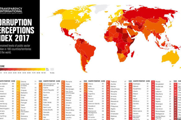 world corruption index
