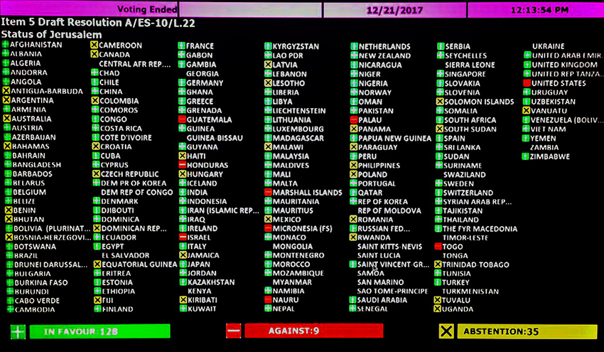 UN-Vote-On-Jerusalem