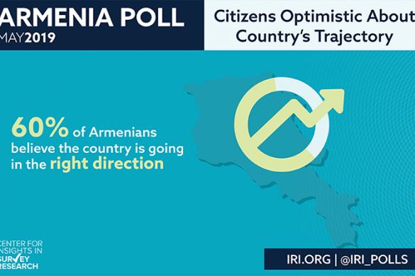 armenia_infographic