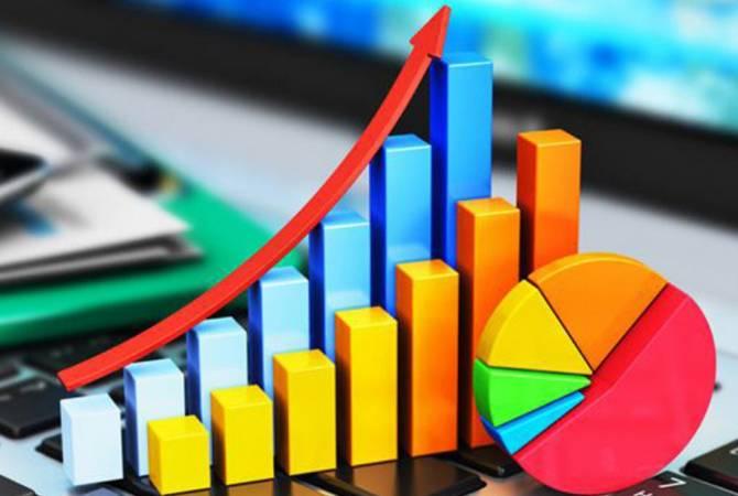 economy index