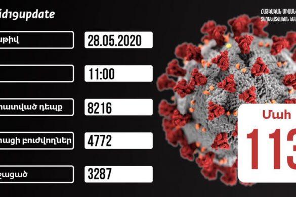 covid-05-28