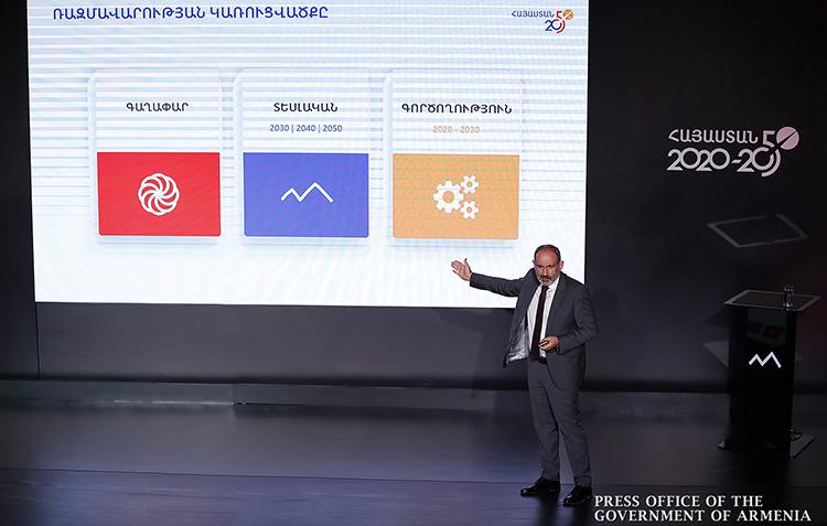 armenia-2050-1