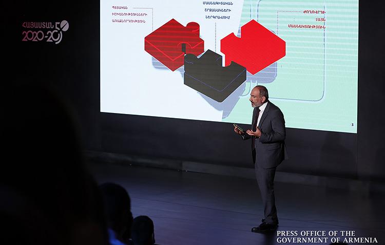 armenia-2050-2