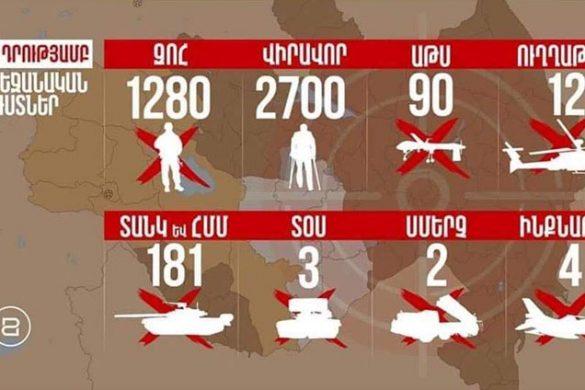 azeri loses-2