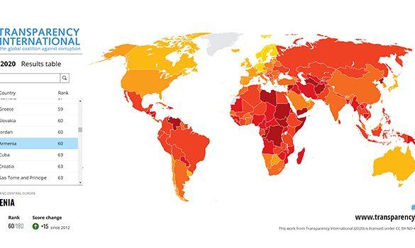 CPI2020_Map-global