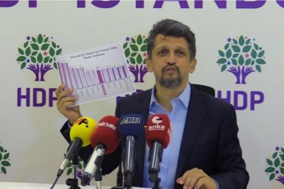 Garo Paylan-Turkey-Economey