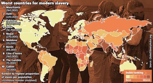 slavery-graphic