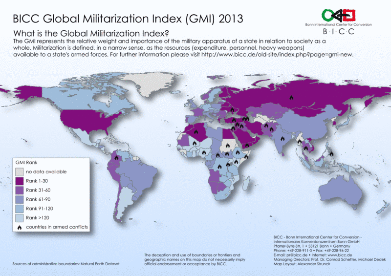 Global-Militarization-Index-2013