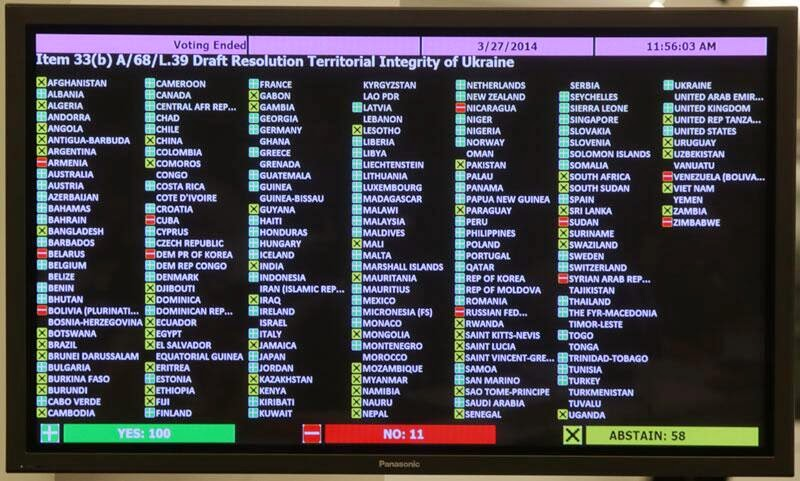 Result of Crimea vote at UNGA