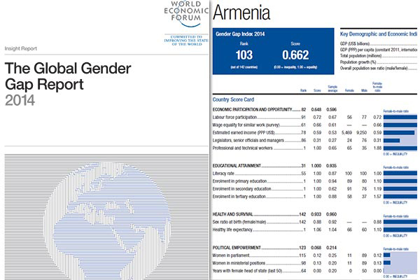 Global-gender-Gap-2014-aRMENIA