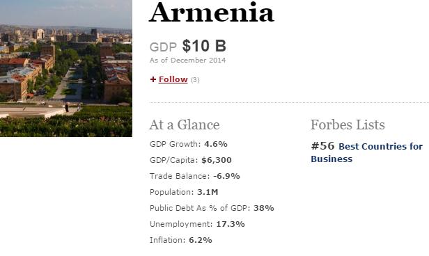 Forbes-Armenia