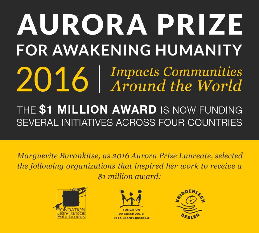 Aurora-prize